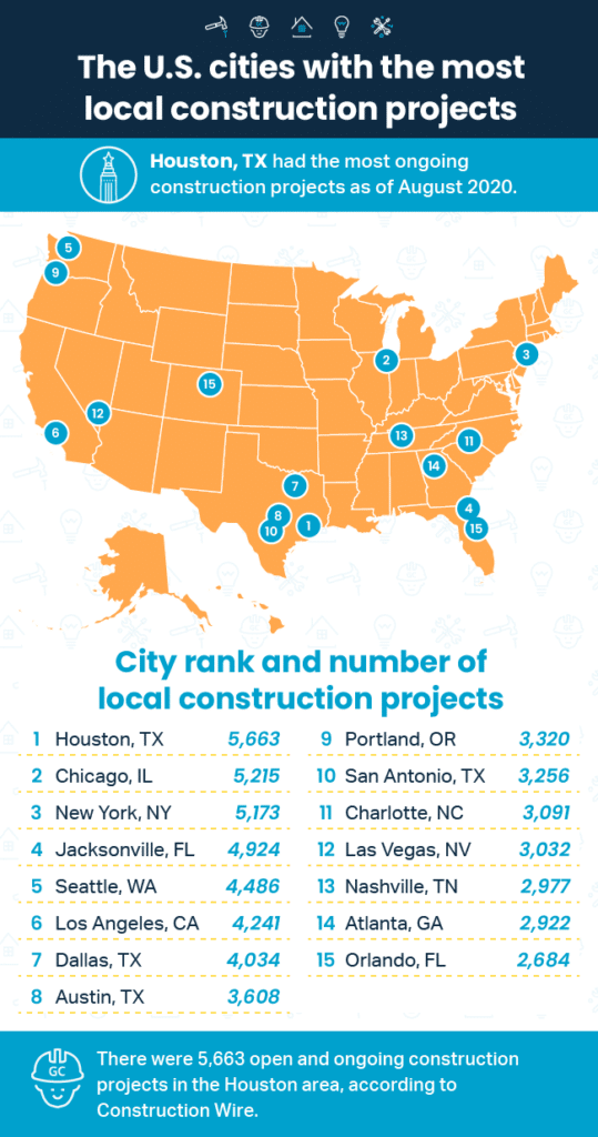 A map ranking the U.S. cities with the most local construction projects