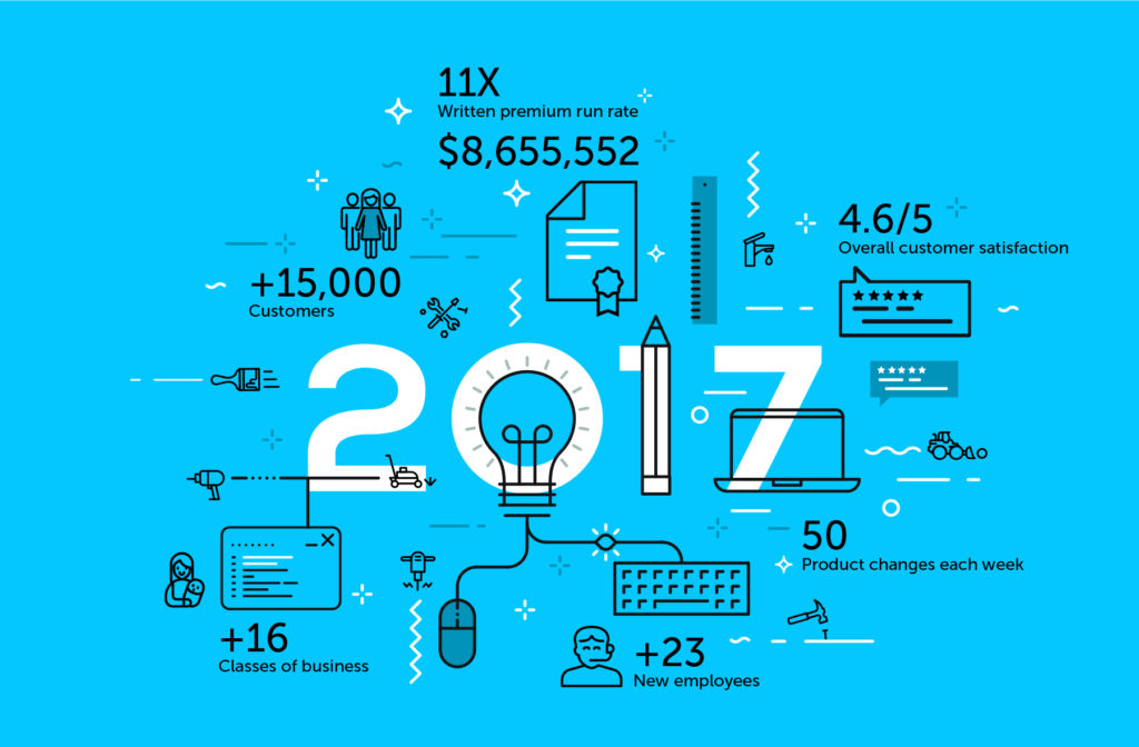 Next Insurance 2017 in review
